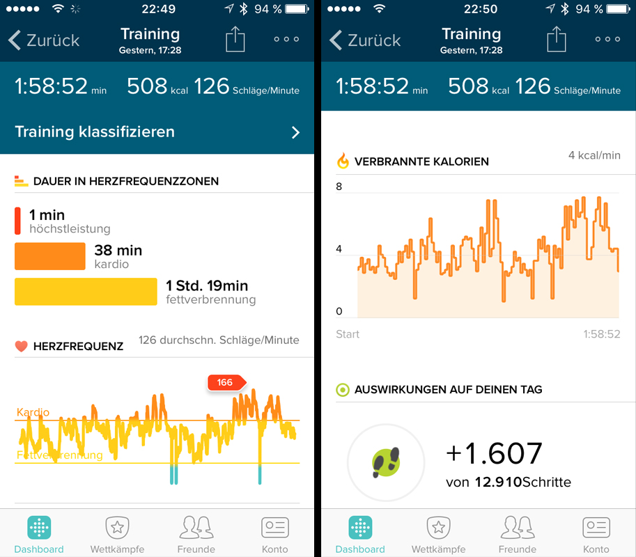 Erfahrungsbericht Fitbit Fitnesstracker Review Wearable Training