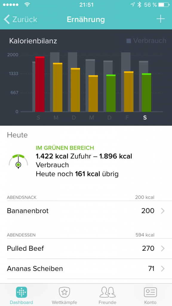 XX Erfahrungsbericht Fitbit Fitnesstracker Review Wearable Ernaehrung